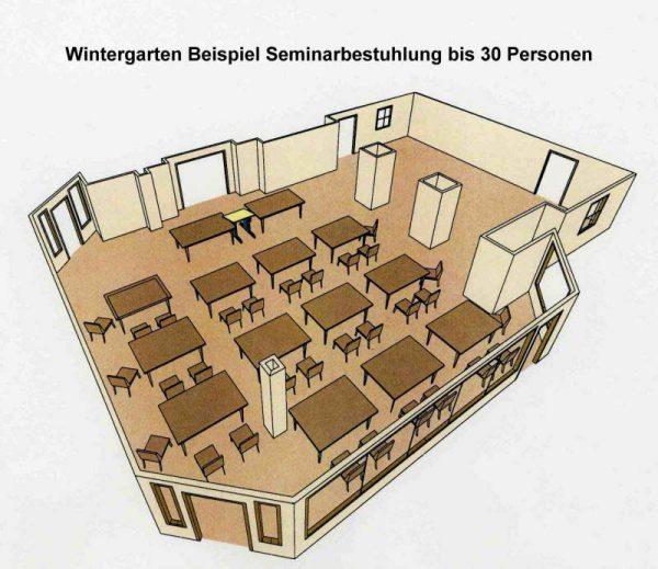 Seminarbestuhlung Wintergarten